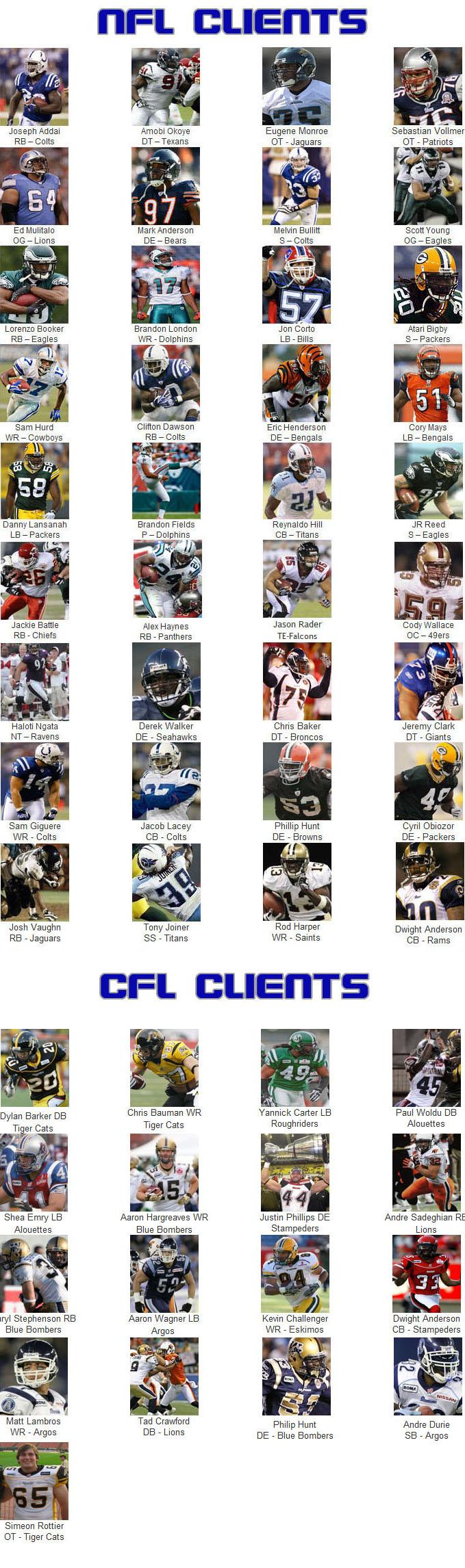 Mike Gough's NFL Combine Training Clients